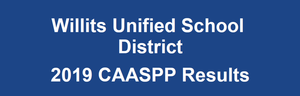 Improved CAASPP Scores for WUSD