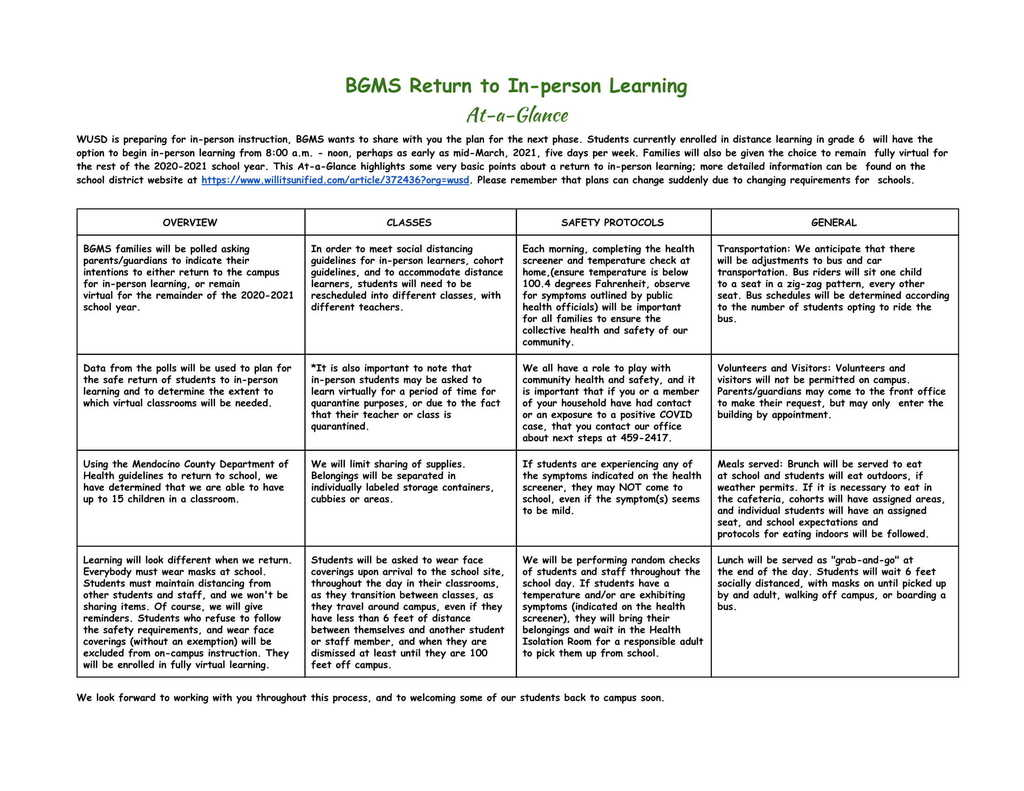 Return to In Person Learning At a Glance